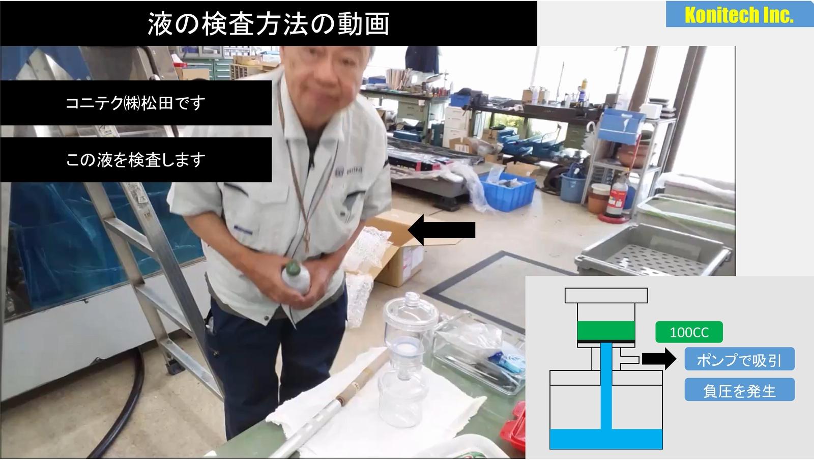 液の検査方法のビデオ